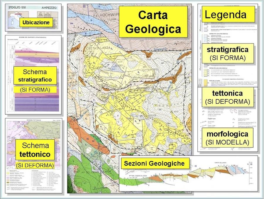 Fig. 8 - La carta geologica è sempre affiancata dagli elementi a cornice, i quali spiegano le simbologie utilizzate e svelano i rapporti spaziali e temporali tra i singoli insiemi di rocce.